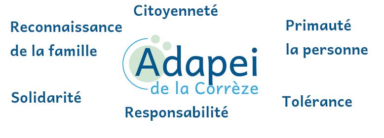 valeurs adapei